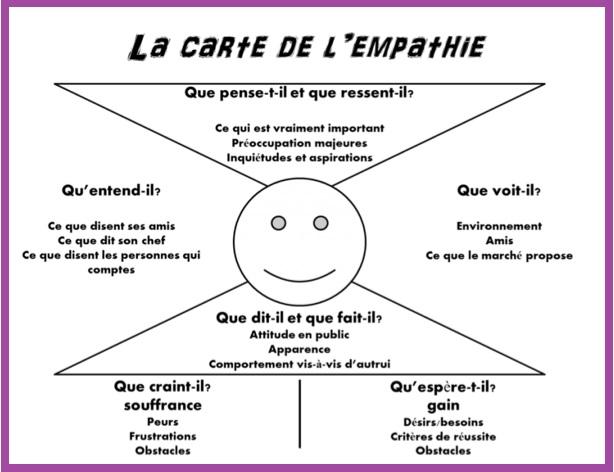 Empathie 1